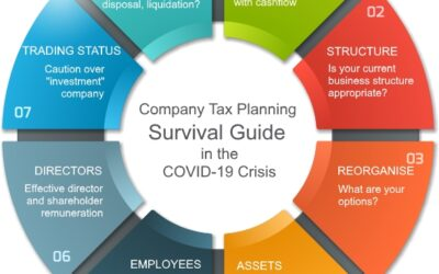Bates Weston Company Tax Planning Guide