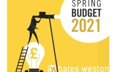 Budget 2021 Key Points